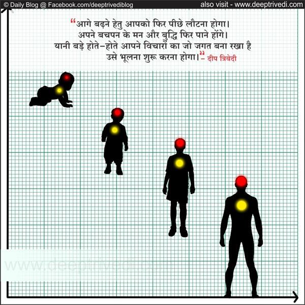 Q-17-Hindi